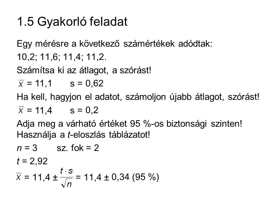 1.5 Gyakorló feladat Egy mérésre a következő számértékek adódtak: 10,2; 11,6; 11,4; 11,2. Számítsa ki az átlagot, a szórást! = 11,1s = 0,62 Ha kell, h