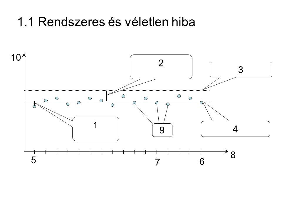 1.1 Rendszeres és véletlen hiba 10 8 5 7 6 2 3 4 1 9