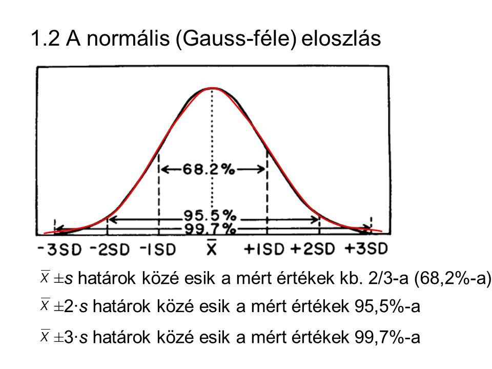 1.2 A normális (Gauss-féle) eloszlás ±s határok közé esik a mért értékek kb. 2/3-a (68,2%-a) ±2·s határok közé esik a mért értékek 95,5%-a ±3·s határo