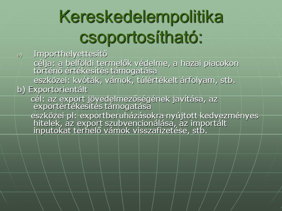 Kereskedelempolitika csoportosítható: a) Importhelyettesítő célja: a belföldi termelők védelme, a hazai piacokon történő értékesítés támogatása célja: