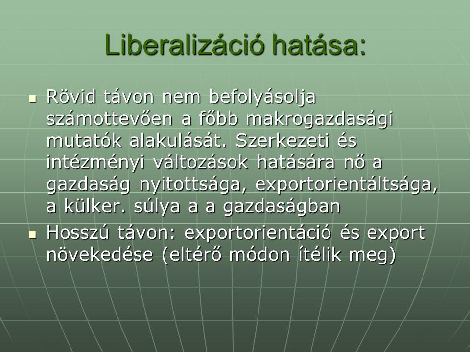Liberalizáció hatása: Rövid távon nem befolyásolja számottevően a főbb makrogazdasági mutatók alakulását. Szerkezeti és intézményi változások hatására