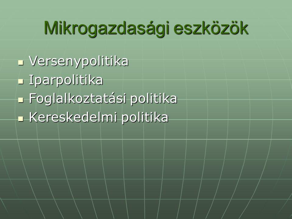 Mikrogazdasági eszközök Versenypolitika Versenypolitika Iparpolitika Iparpolitika Foglalkoztatási politika Foglalkoztatási politika Kereskedelmi polit