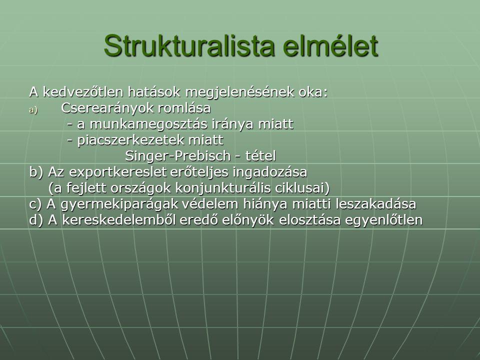 Strukturalista elmélet A kedvezőtlen hatások megjelenésének oka: a) Cserearányok romlása - a munkamegosztás iránya miatt - a munkamegosztás iránya mia
