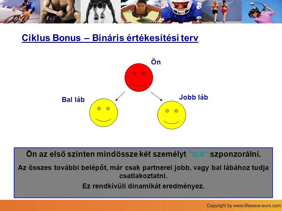 """Ciklus Bonus – Bináris értékesítési terv Bal láb Jobb láb Ön az első szinten mindössze két személyt """"tud"""" szponzorálni. Az összes további belépőt, már"""