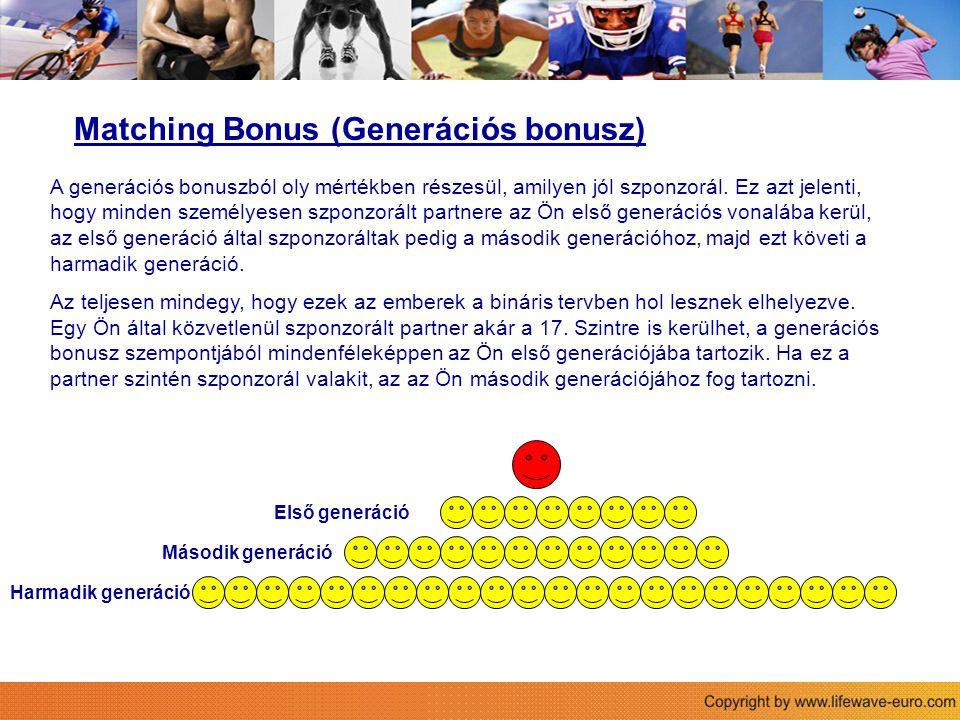 Első generáció Második generáció Harmadik generáció Matching Bonus (Generációs bonusz) A generációs bonuszból oly mértékben részesül, amilyen jól szponzorál.