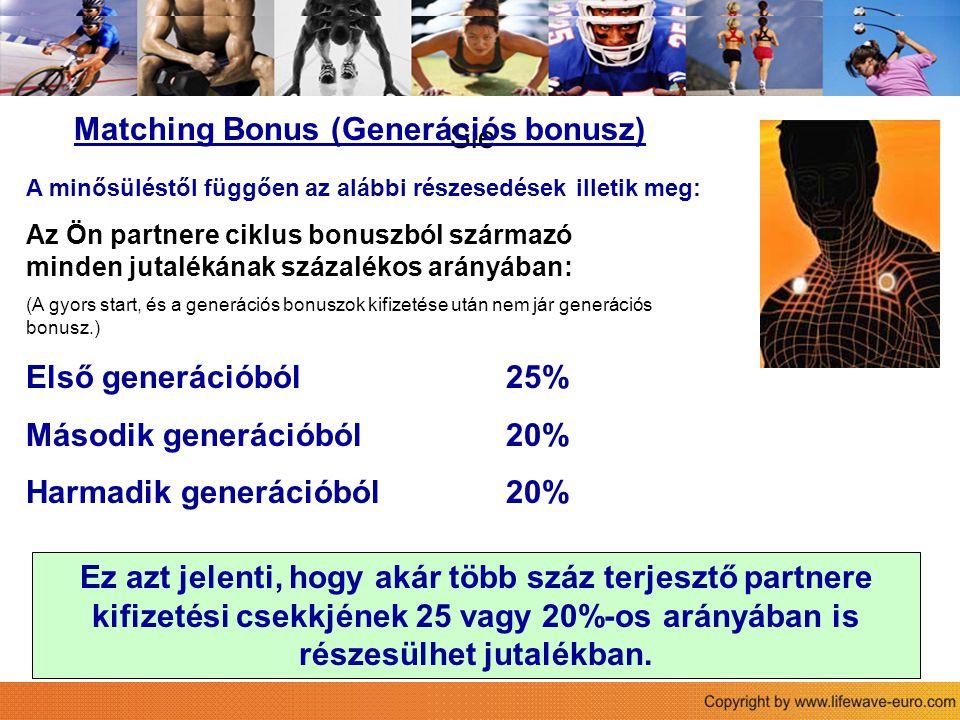 Sie Ez azt jelenti, hogy akár több száz terjesztő partnere kifizetési csekkjének 25 vagy 20%-os arányában is részesülhet jutalékban. Matching Bonus (G