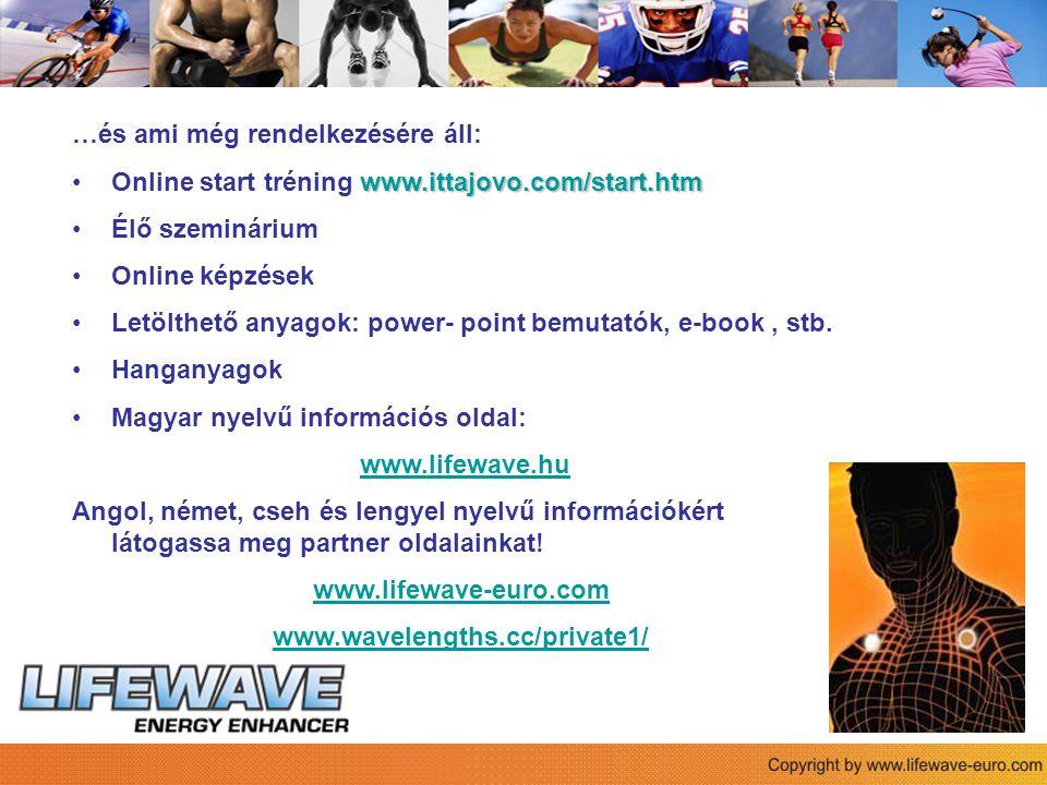 …és ami még rendelkezésére áll: www.ittajovo.com/start.htmOnline start tréning www.ittajovo.com/start.htm Élő szeminárium Online képzések Letölthető a