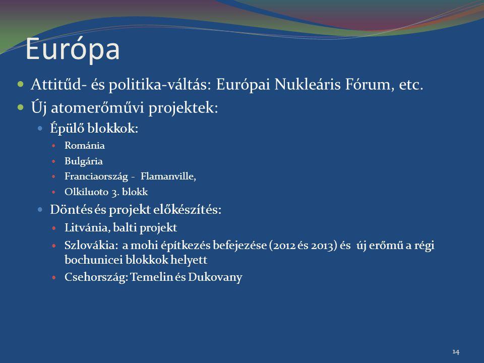 Európa Attitűd- és politika-váltás: Európai Nukleáris Fórum, etc. Új atomerőművi projektek: Épülő blokkok: Románia Bulgária Franciaország - Flamanvill