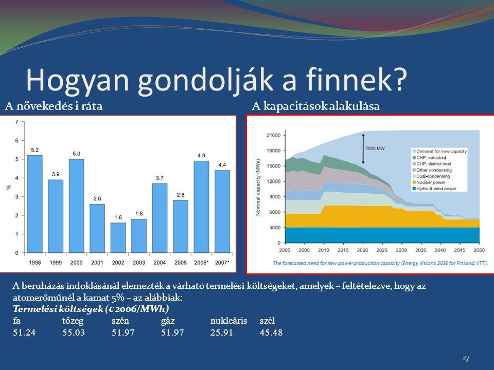 Hogyan gondolják a finnek? A növekedés i rátaA kapacitások alakulása A beruházás indoklásánál elemezték a várható termelési költségeket, amelyek – fel