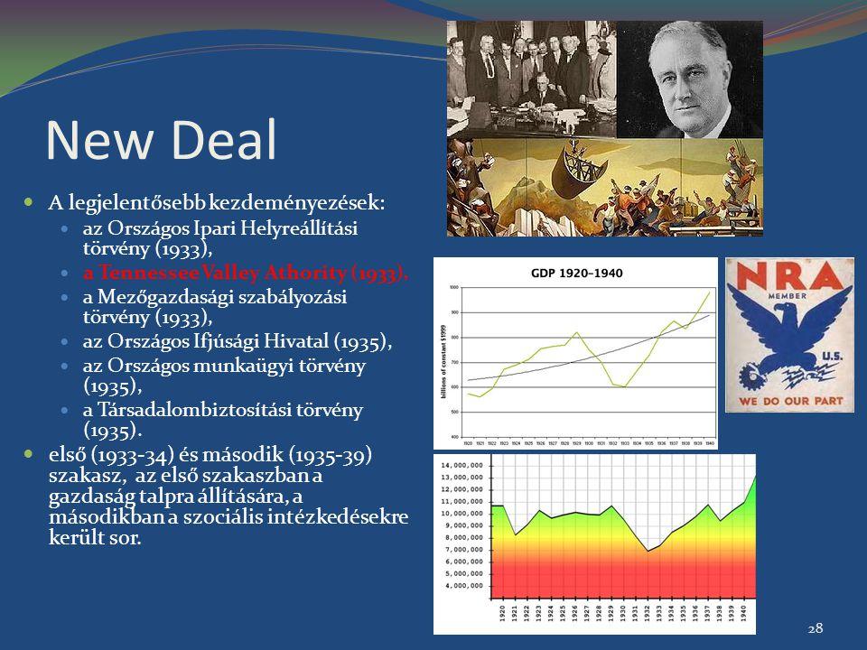 New Deal A legjelentősebb kezdeményezések: az Országos Ipari Helyreállítási törvény (1933), a Tennessee Valley Athority (1933), a Mezőgazdasági szabál