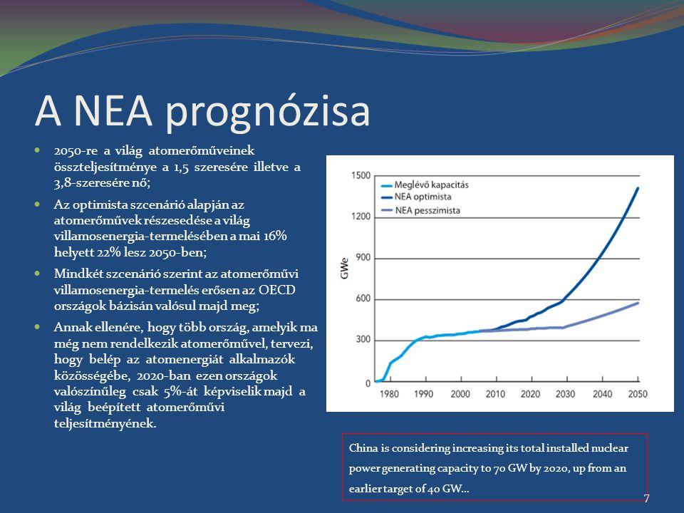 A NEA prognózisa 2050-re a világ atomerőműveinek összteljesítménye a 1,5 szeresére illetve a 3,8-szeresére nő; Az optimista szcenárió alapján az atome