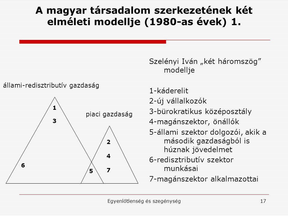 Egyenlőtlenség és szegénység17 A magyar társadalom szerkezetének két elméleti modellje (1980-as évek) 1.