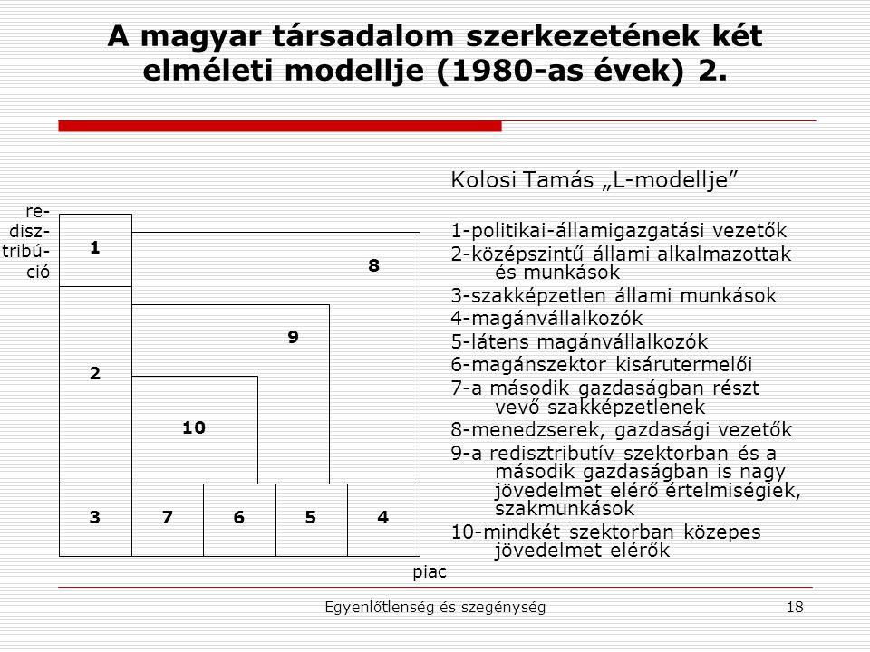 """Egyenlőtlenség és szegénység18 A magyar társadalom szerkezetének két elméleti modellje (1980-as évek) 2. Kolosi Tamás """"L-modellje"""" 1-politikai-államig"""