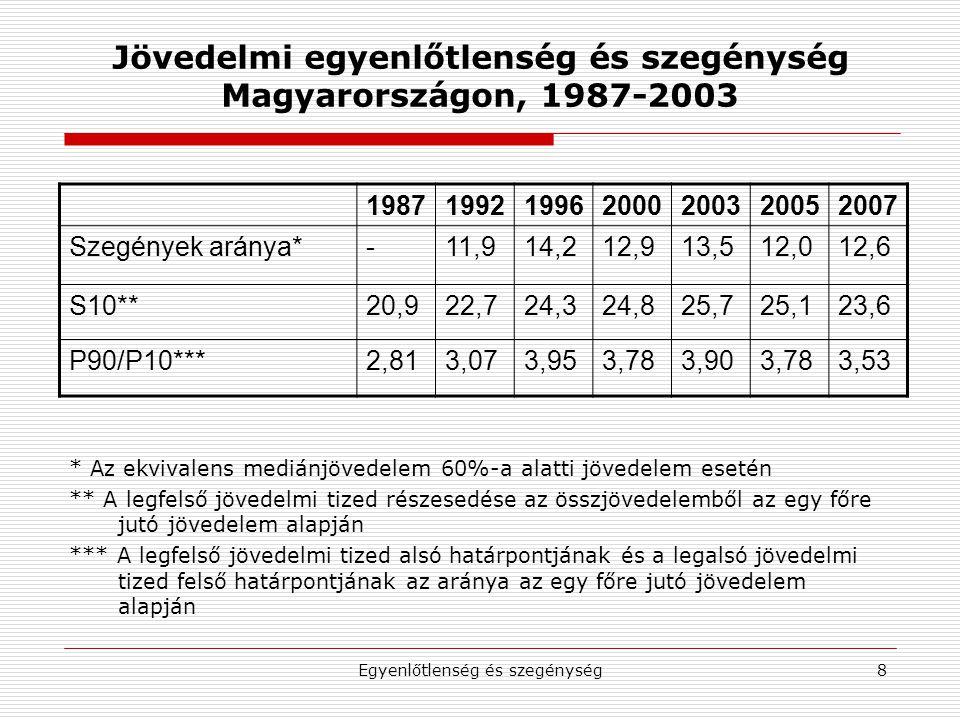 Egyenlőtlenség és szegénység8 Jövedelmi egyenlőtlenség és szegénység Magyarországon, 1987-2003 1987199219962000200320052007 Szegények aránya*-11,914,2