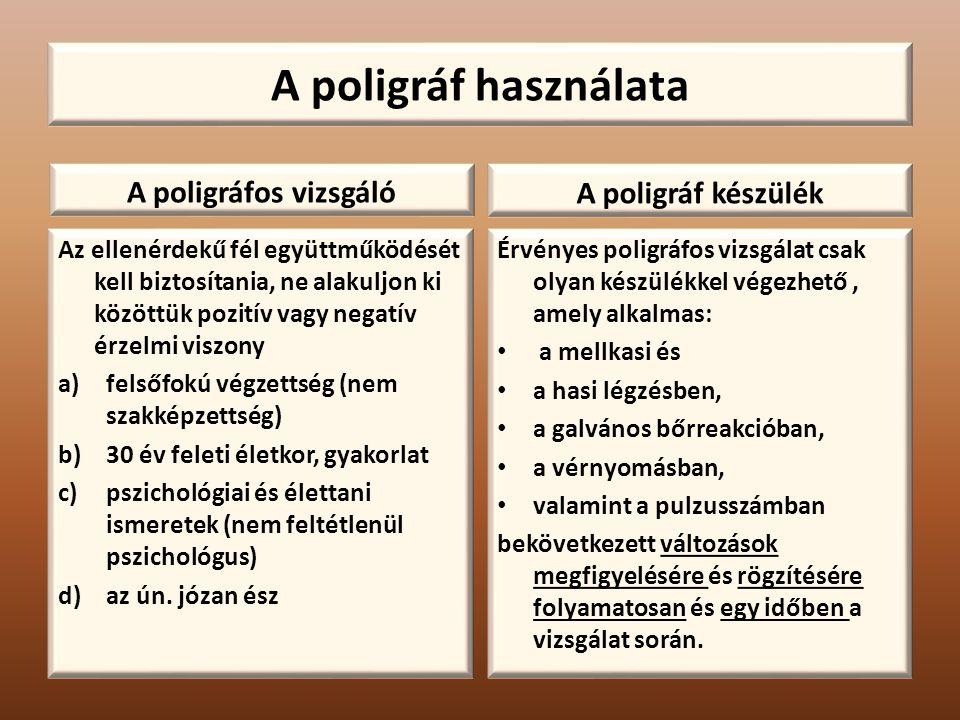 A poligráf használata A poligráfos vizsgáló Az ellenérdekű fél együttműködését kell biztosítania, ne alakuljon ki közöttük pozitív vagy negatív érzelmi viszony a)felsőfokú végzettség (nem szakképzettség) b)30 év feleti életkor, gyakorlat c)pszichológiai és élettani ismeretek (nem feltétlenül pszichológus) d)az ún.