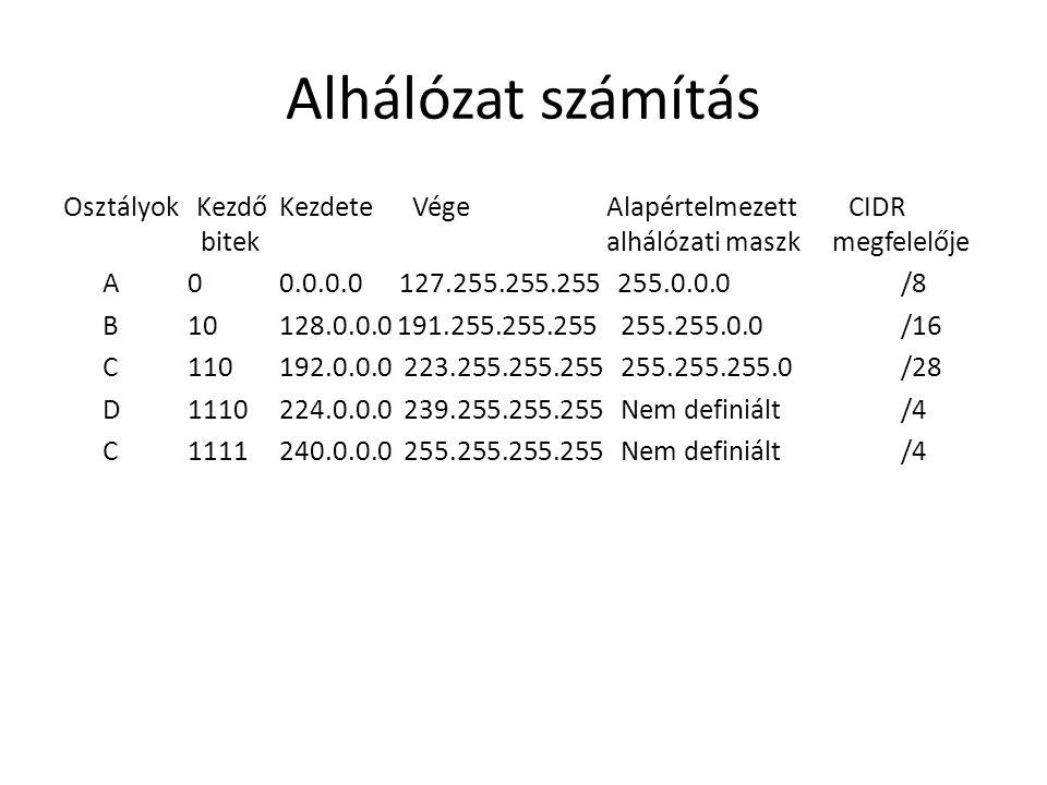Alhálózat számítás Osztályok Kezdő Kezdete Vége Alapértelmezett CIDR bitek alhálózati maszk megfelelője A 0 0.0.0.0 127.255.255.255 255.0.0.0/8 B 10 128.0.0.0 191.255.255.255 255.255.0.0/16 C 110 192.0.0.0 223.255.255.255 255.255.255.0/28 D 1110 224.0.0.0 239.255.255.255 Nem definiált/4 C 1111 240.0.0.0 255.255.255.255 Nem definiált/4