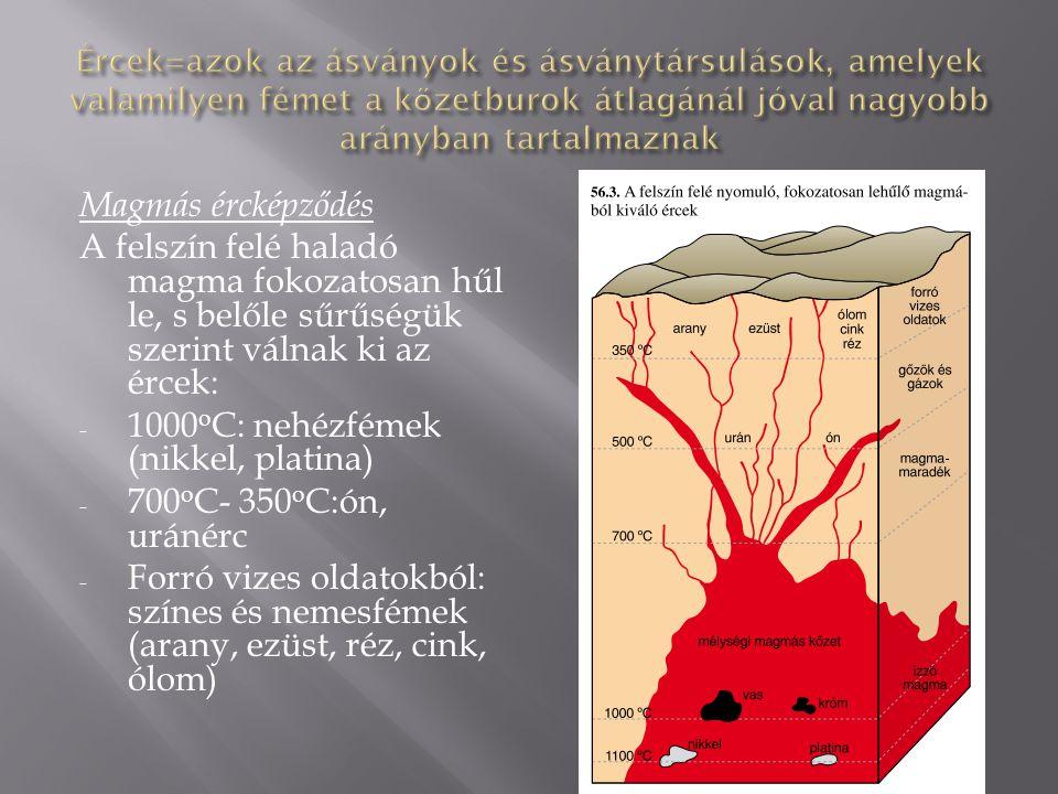 Magmás ércképződés A felszín felé haladó magma fokozatosan hűl le, s belőle sűrűségük szerint válnak ki az ércek: - 1000 o C: nehézfémek (nikkel, platina) - 700 o C- 350 o C:ón, uránérc - Forró vizes oldatokból: színes és nemesfémek (arany, ezüst, réz, cink, ólom)