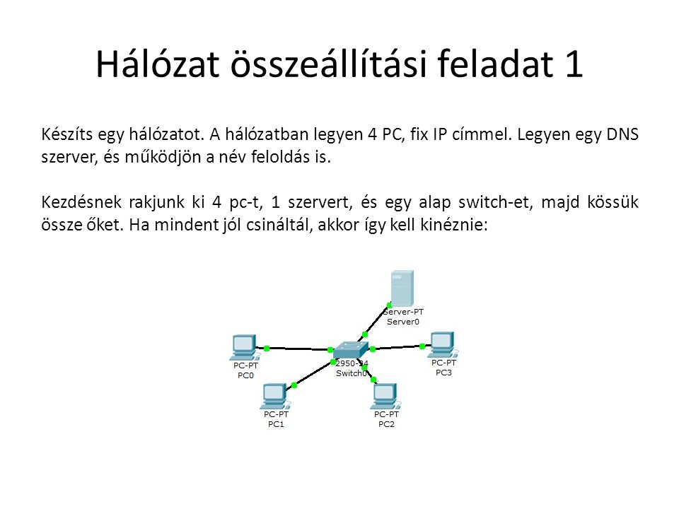 Hálózat összeállítási feladat 1 Készíts egy hálózatot.
