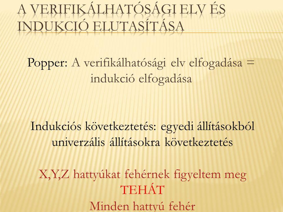 Popper: A verifikálhatósági elv elfogadása = indukció elfogadása Indukciós következtetés: egyedi állításokból univerzális állításokra következtetés X,