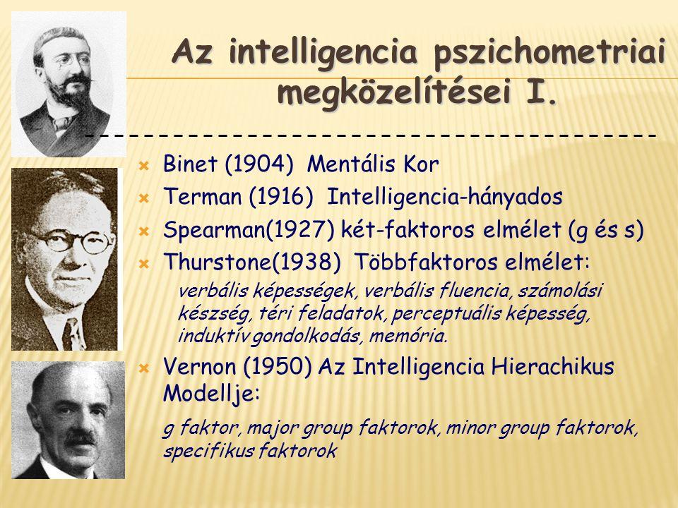  Binet (1904) Mentális Kor  Terman (1916) Intelligencia-hányados  Spearman(1927) két-faktoros elmélet (g és s)  Thurstone(1938) Többfaktoros elmél