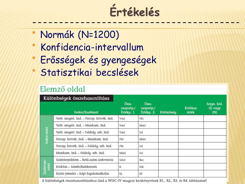 Értékelés Normák (N=1200) Konfidencia-intervallum Erősségek és gyengeségek Statisztikai becslések
