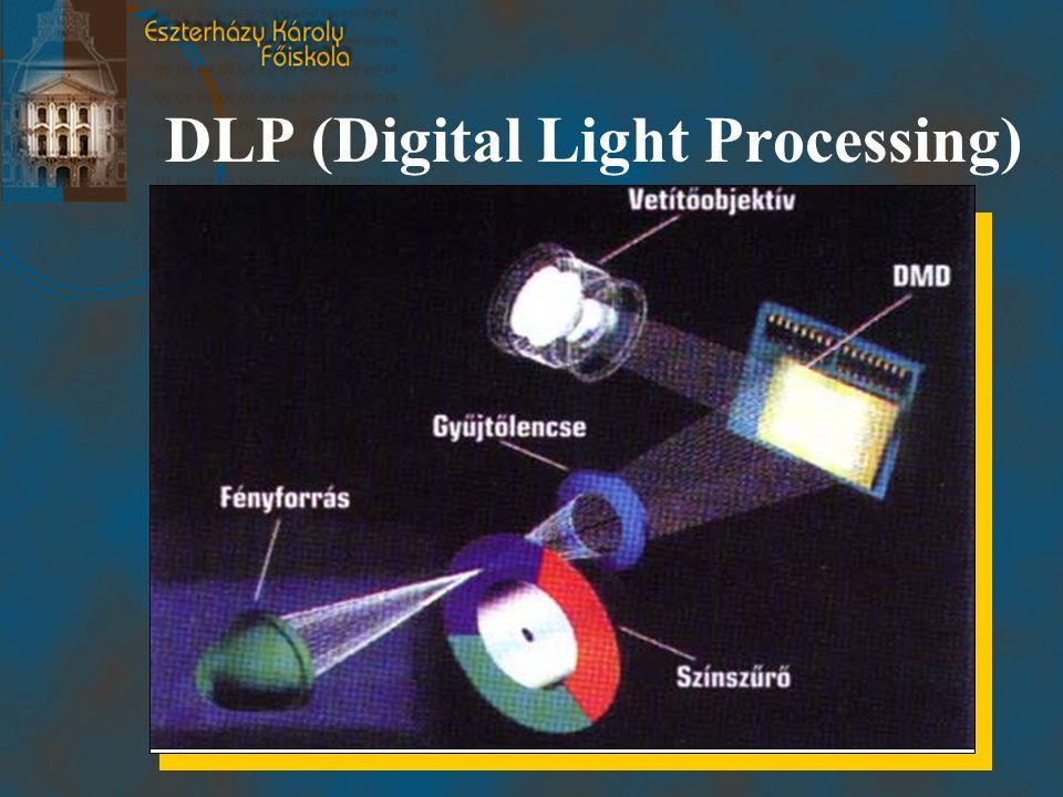 DLP (Digital Light Processing)
