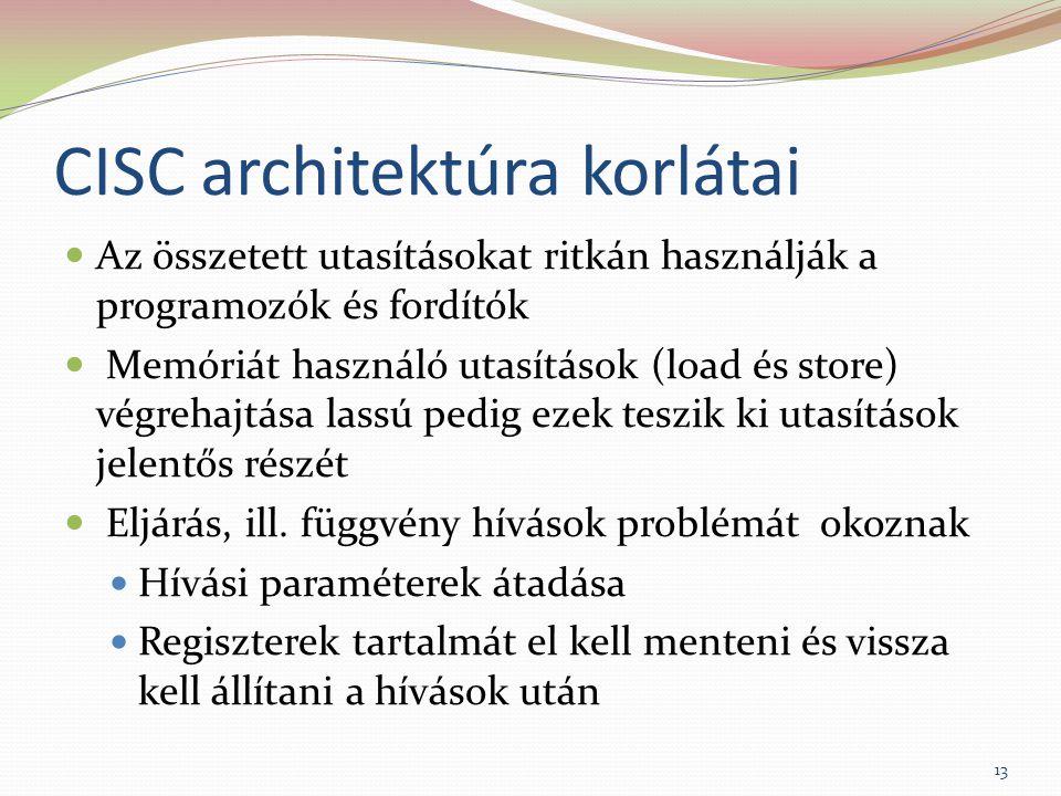 CISC architektúra korlátai Az összetett utasításokat ritkán használják a programozók és fordítók Memóriát használó utasítások (load és store) végrehajtása lassú pedig ezek teszik ki utasítások jelentős részét Eljárás, ill.