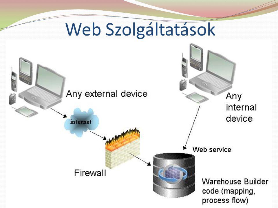 Web Szolgáltatások 3