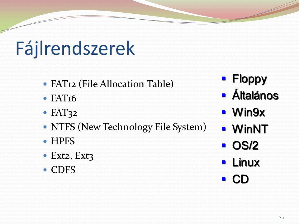 Fájlrendszerek FAT12 (File Allocation Table) FAT16 FAT32 NTFS (New Technology File System) HPFS Ext2, Ext3 CDFS  Floppy  Általános  Win9x  WinNT 
