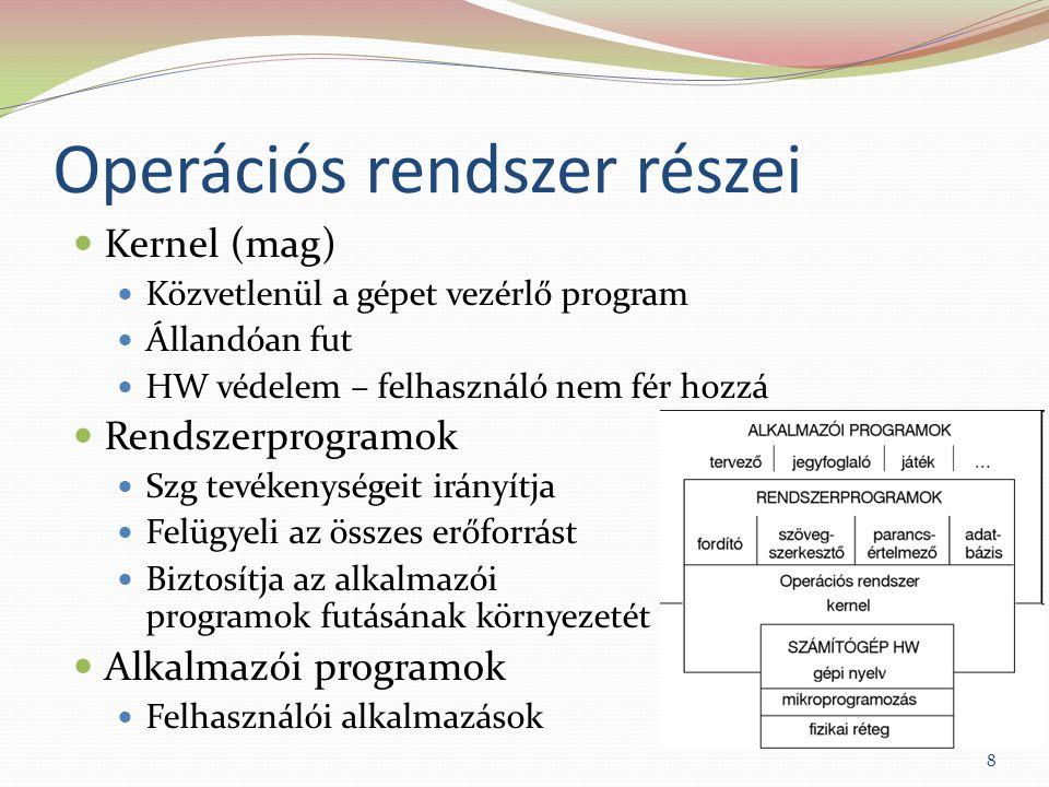 Operációs rendszer részei Kernel (mag) Közvetlenül a gépet vezérlő program Állandóan fut HW védelem – felhasználó nem fér hozzá Rendszerprogramok Szg tevékenységeit irányítja Felügyeli az összes erőforrást Biztosítja az alkalmazói programok futásának környezetét Alkalmazói programok Felhasználói alkalmazások 8
