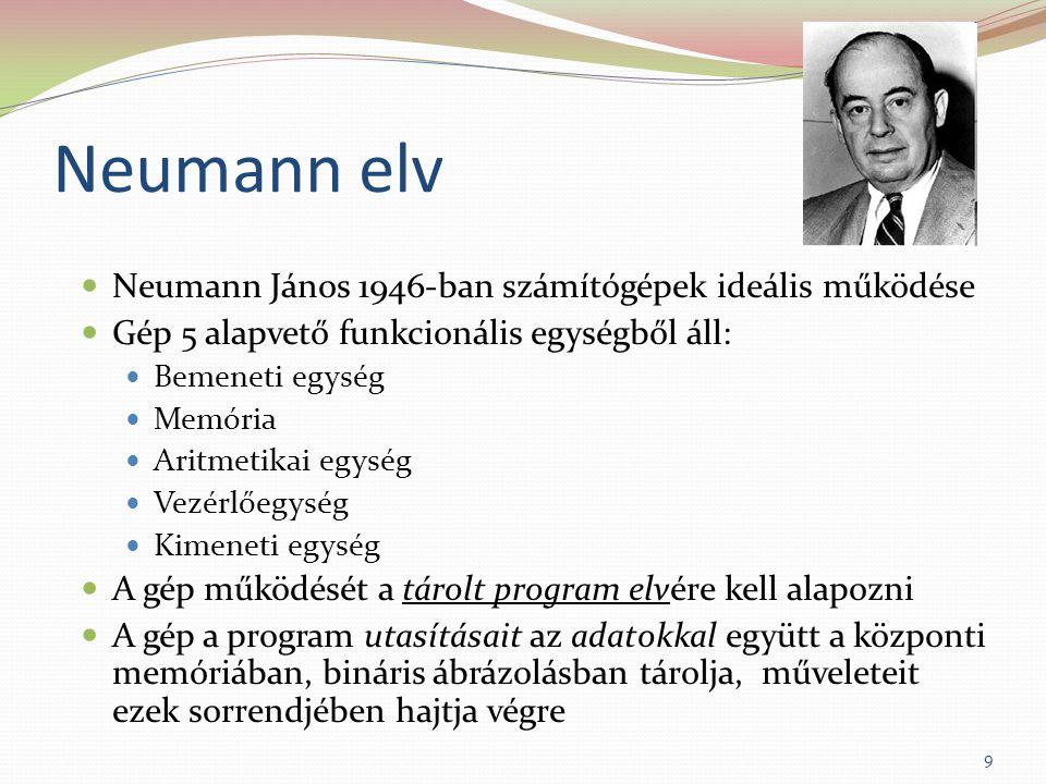 Neumann elv Neumann János 1946-ban számítógépek ideális működése Gép 5 alapvető funkcionális egységből áll: Bemeneti egység Memória Aritmetikai egység Vezérlőegység Kimeneti egység A gép működését a tárolt program elvére kell alapozni A gép a program utasításait az adatokkal együtt a központi memóriában, bináris ábrázolásban tárolja, műveleteit ezek sorrendjében hajtja végre 9