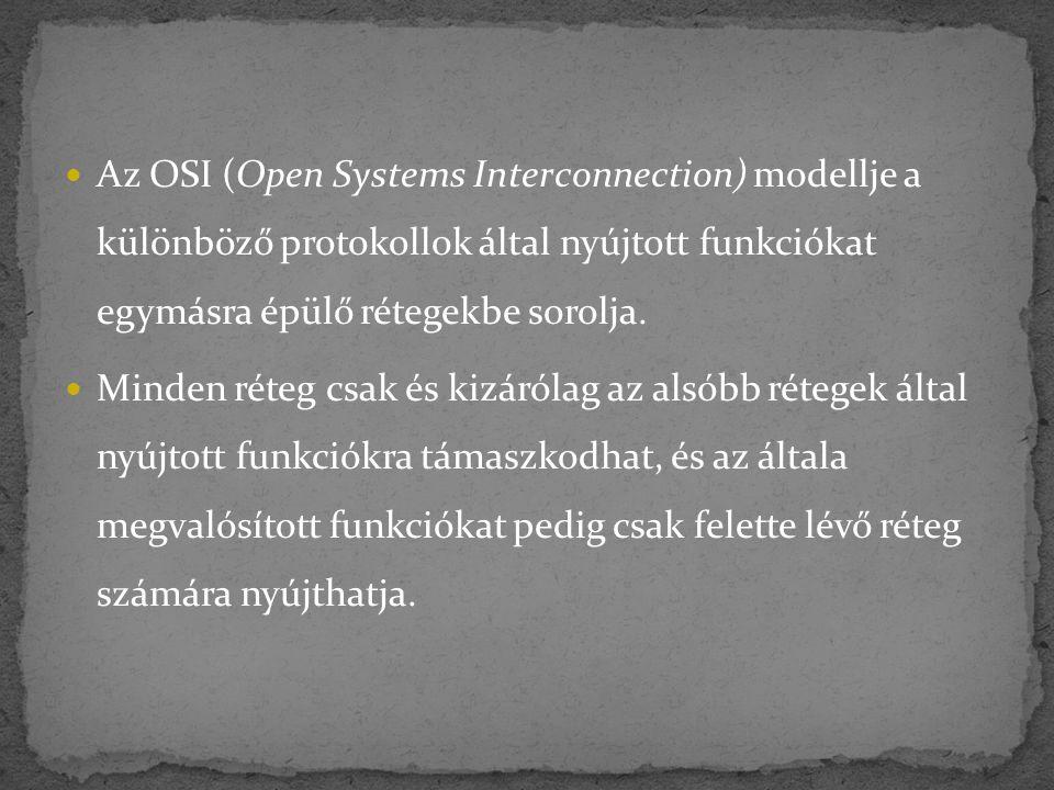 Az OSI (Open Systems Interconnection) modellje a különböző protokollok által nyújtott funkciókat egymásra épülő rétegekbe sorolja. Minden réteg csak é