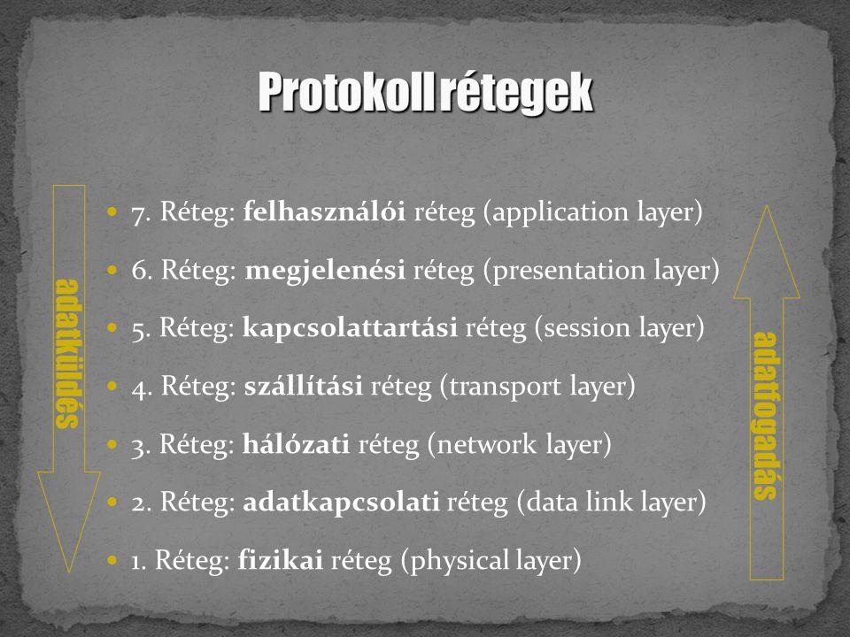 7. Réteg: felhasználói réteg (application layer) 6. Réteg: megjelenési réteg (presentation layer) 5. Réteg: kapcsolattartási réteg (session layer) 4.