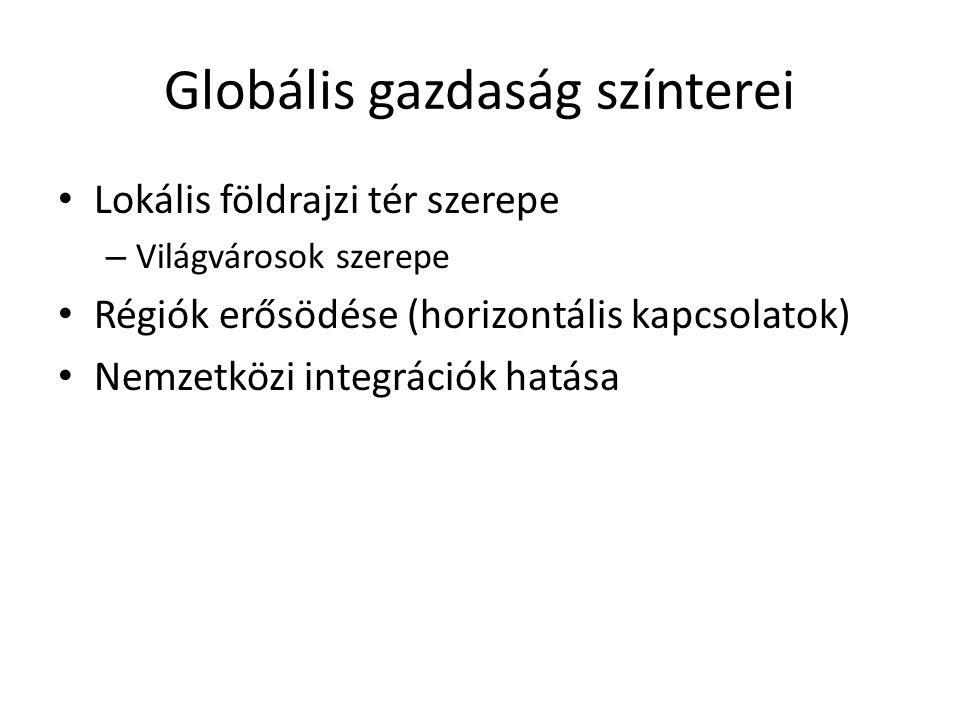 Globális gazdaság színterei Lokális földrajzi tér szerepe – Világvárosok szerepe Régiók erősödése (horizontális kapcsolatok) Nemzetközi integrációk hatása