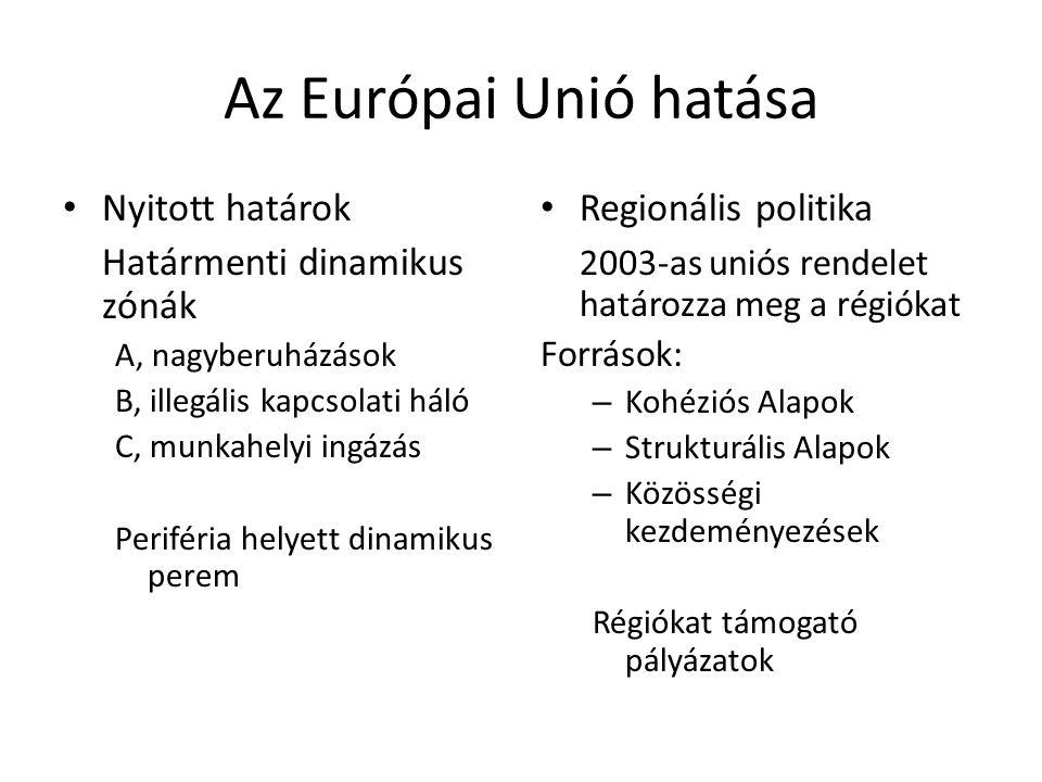 Az Európai Unió hatása Nyitott határok Határmenti dinamikus zónák A, nagyberuházások B, illegális kapcsolati háló C, munkahelyi ingázás Periféria helyett dinamikus perem Regionális politika 2003-as uniós rendelet határozza meg a régiókat Források: – Kohéziós Alapok – Strukturális Alapok – Közösségi kezdeményezések Régiókat támogató pályázatok