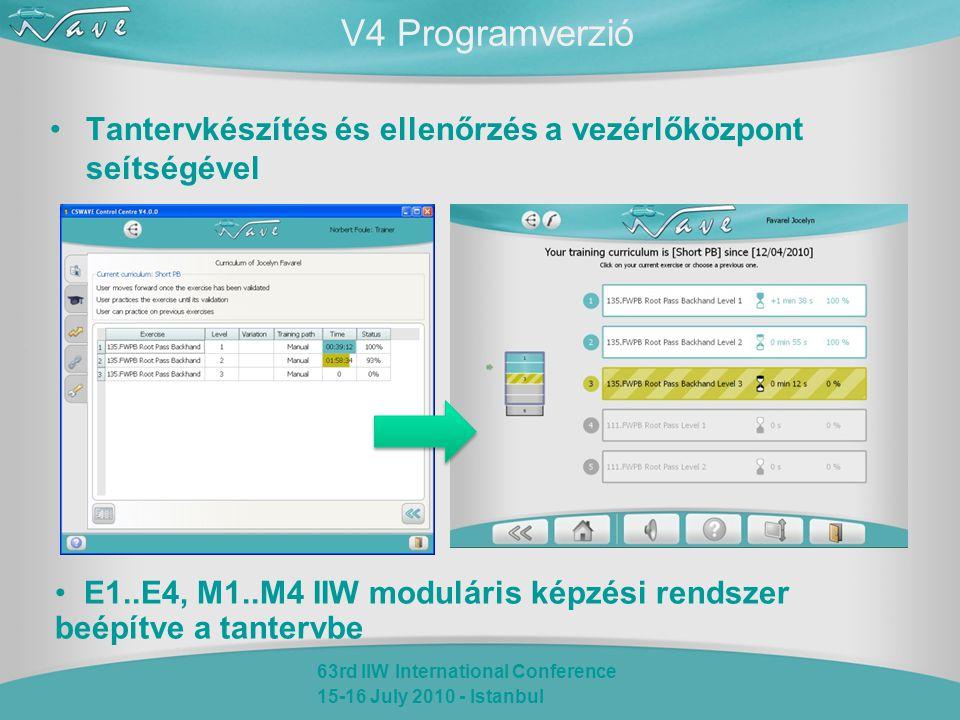63rd IIW International Conference 15-16 July 2010 - Istanbul V4 Programverzió Tantervkészítés és ellenőrzés a vezérlőközpont seítségével E1..E4, M1..M