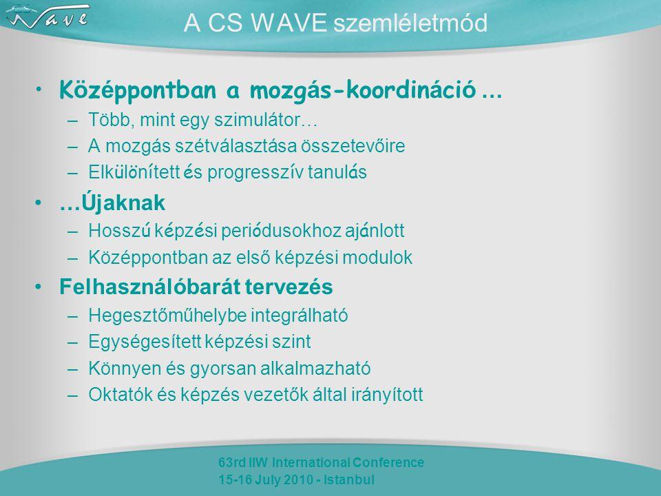63rd IIW International Conference 15-16 July 2010 - Istanbul A CS WAVE szemléletmód K ö z é ppontban a mozg á s-koordin á ci ó … –Több, mint egy szimulátor… –A mozgás szétválasztása összetevőire –Elk ü l ö n í tett é s progressz í v tanul á s …Újaknak –Hossz ú k é pz é si peri ó dusokhoz aj á nlott –Középpontban az első képzési modulok Felhasználóbarát tervezés –Hegesztőműhelybe integrálható –Egységesített képzési szint –Könnyen és gyorsan alkalmazható –Oktatók és képzés vezetők által irányított