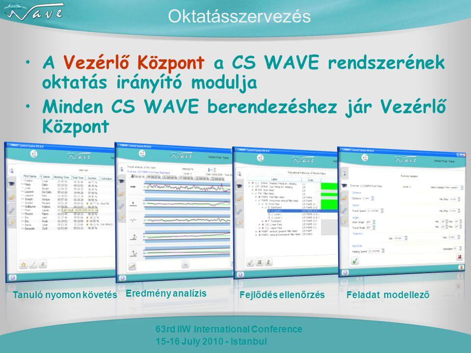 63rd IIW International Conference 15-16 July 2010 - Istanbul Oktatásszervezés A Vezérlő Központ a CS WAVE rendszerének oktatás irányító modulja Minden CS WAVE berendezéshez jár Vezérlő Központ Tanuló nyomon követés Eredmény analízis Fejlődés ellenőrzés Feladat modellező