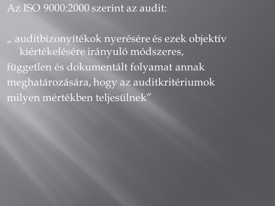Rendszeraudit Cél: a minőségirányítási rendszer haté- konyságának vizsgálata (a teljes rendszerre vonatkozóan) Fő elemei: - a dokumentumrendszer szabványmegfelelőségének vizsgálata - a szabályozás előírásai gyakorlati végrehajtásának vizsgálata.