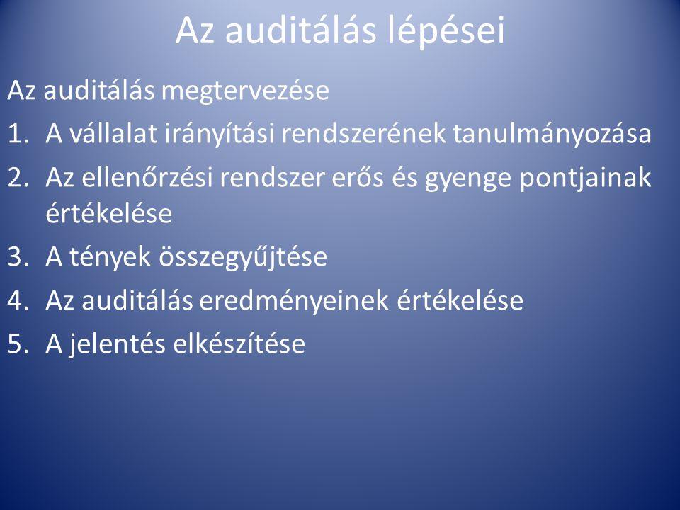Az auditálás lépései Az auditálás megtervezése 1.A vállalat irányítási rendszerének tanulmányozása 2.Az ellenőrzési rendszer erős és gyenge pontjainak