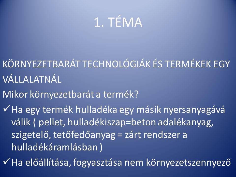 1. TÉMA KÖRNYEZETBARÁT TECHNOLÓGIÁK ÉS TERMÉKEK EGY VÁLLALATNÁL Mikor környezetbarát a termék? Ha egy termék hulladéka egy másik nyersanyagává válik (