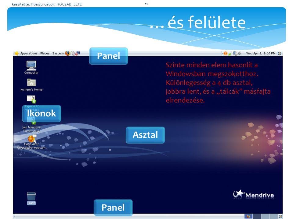 …és felülete Panel Asztal Ikonok Szinte minden elem hasonlít a Windowsban megszokotthoz.