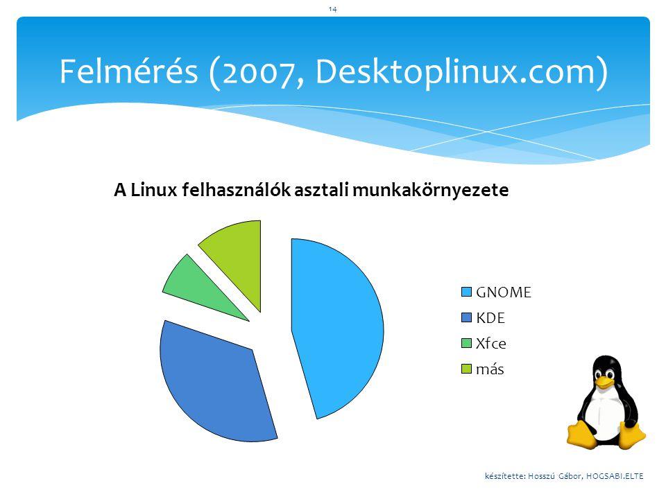 Felmérés (2007, Desktoplinux.com) készítette: Hosszú Gábor, HOGSABI.ELTE 14