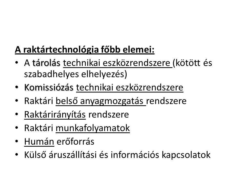 A raktártechnológia főbb elemei: tárolás A tárolás technikai eszközrendszere (kötött és szabadhelyes elhelyezés) Komissiózás Komissiózás technikai esz