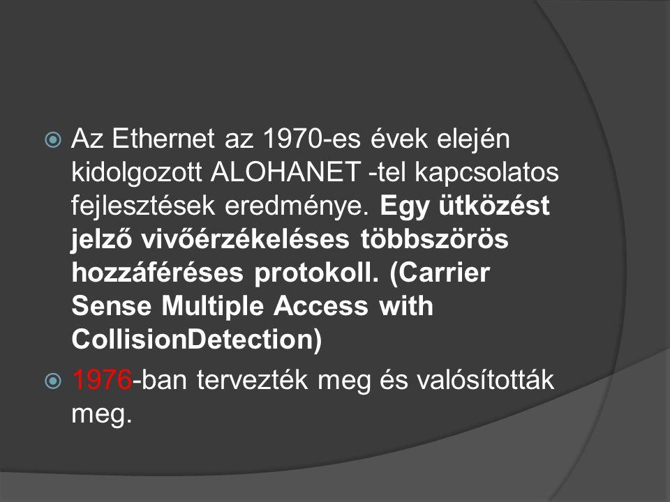  Az Ethernet az 1970-es évek elején kidolgozott ALOHANET -tel kapcsolatos fejlesztések eredménye. Egy ütközést jelző vivőérzékeléses többszörös hozzá