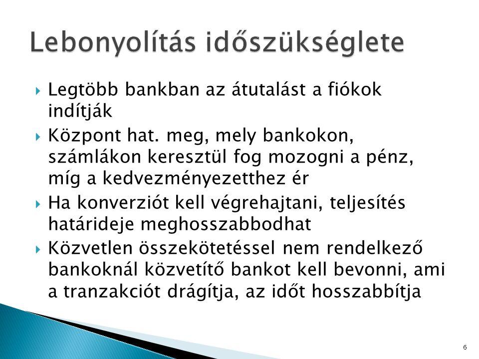  Legtöbb bankban az átutalást a fiókok indítják  Központ hat.