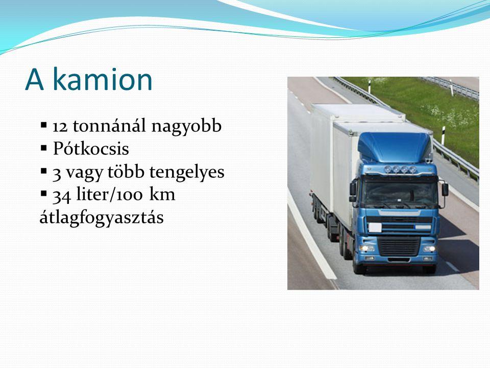A kamion  12 tonnánál nagyobb  Pótkocsis  3 vagy több tengelyes  34 liter/100 km átlagfogyasztás