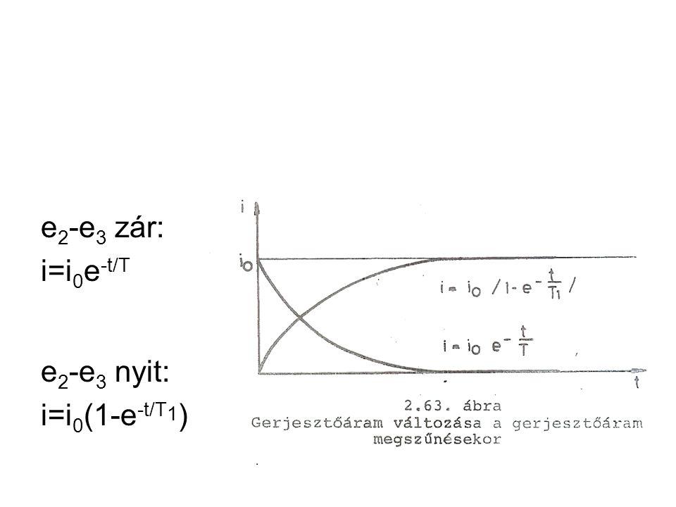 e 2 -e 3 zár: i=i 0 e -t/T e 2 -e 3 nyit: i=i 0 (1-e -t/T 1 )