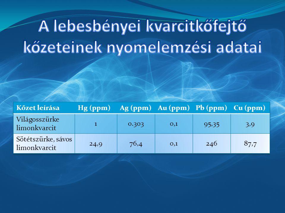 Akantit- Lebesbényei régi zsidótemetőnél kvarcit üregében 20-35 µm-es szemcsék Antimonit- Zserbik csúcsán egy ponton fehér kvarcitban 1-3 mm átmérőjű fekete foltok Pirit- Fekete-hegyen 2-8 cm átmérőjű sötétszürke foltok