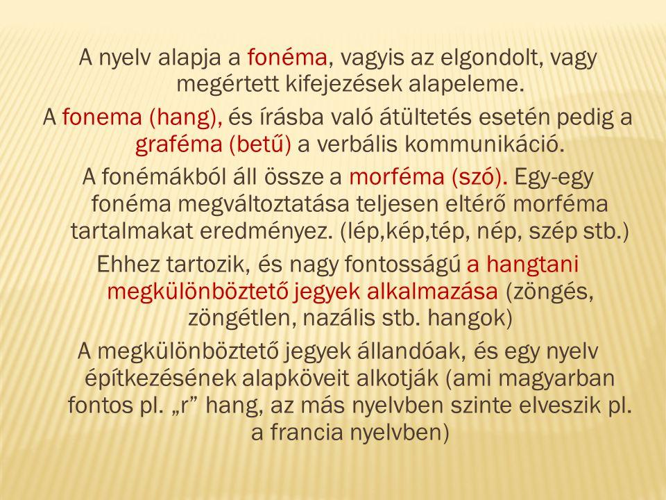 A nyelv alapja a fonéma, vagyis az elgondolt, vagy megértett kifejezések alapeleme. A fonema (hang), és írásba való átültetés esetén pedig a graféma (